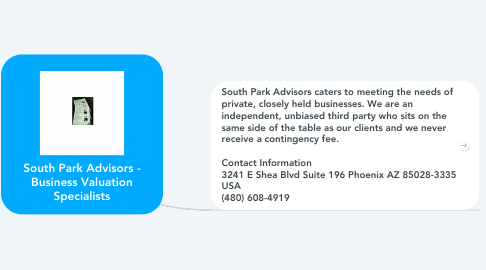 Mind Map: South Park Advisors - Business Valuation Specialists
