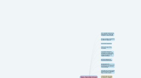 Mind Map: Objetivo- adoptar medidas urgentes para combatir el cambio climático y sus efectos