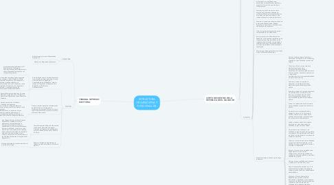Mind Map: ESTRUCTURA ORGANIZATIVA Y FUNCIONAL DE: