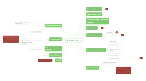 Mind Map: Базовый курс  (1)