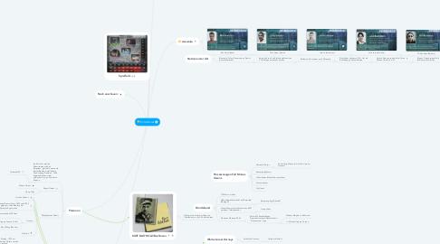 Mind Map: Krimidinner