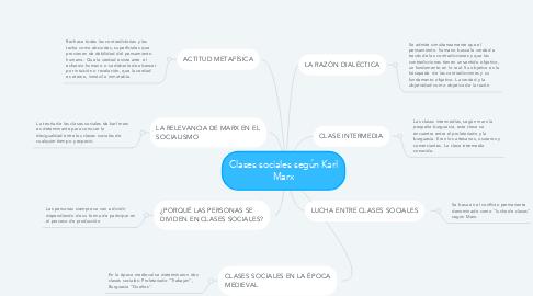 Mind Map: Clases sociales según Karl Marx