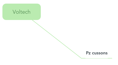 Mind Map: Voltech