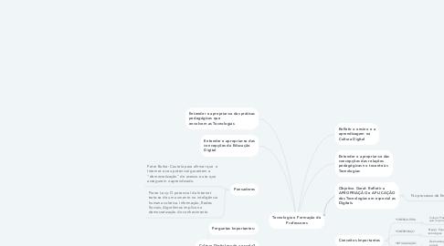 Mind Map: Tecnologia e Formação de Professores