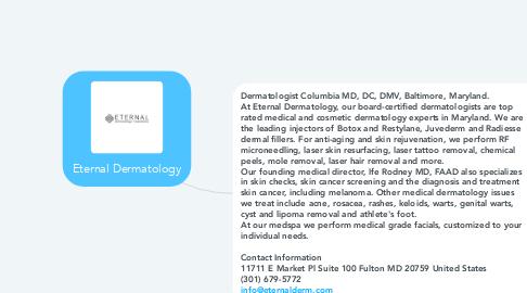 Mind Map: Eternal Dermatology