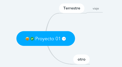 Mind Map: Proyecto 01