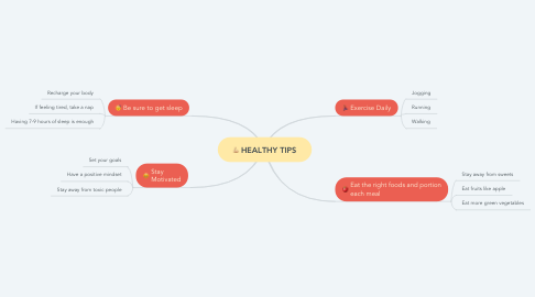 Mind Map: HEALTHY TIPS