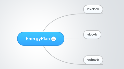 Mind Map: EnergyPlan
