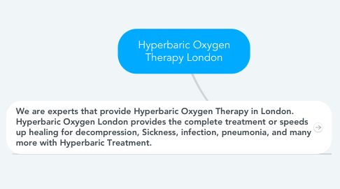 Mind Map: Hyperbaric Oxygen Therapy London