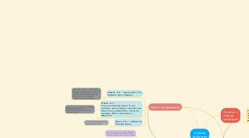 Mind Map: Стертая дизартрия