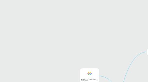 Mind Map: Проект системы автономного малобюджетного геодезического мониторинга