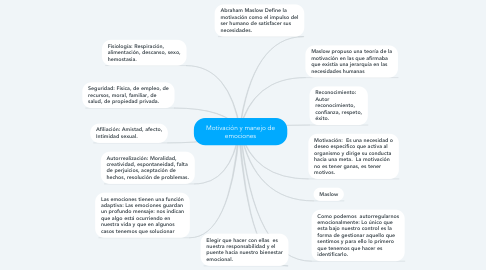 Mind Map: Motivación y manejo de emociones