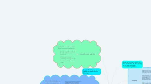 Mind Map: Oncogenética