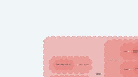 Mind Map: Ciencias y Tecnología