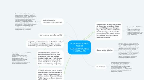 Mind Map: LA GUERRA POR EL PODER (CONSERVADORRES Y LIBERALES)