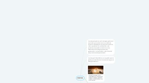 Mind Map: ENERGIA