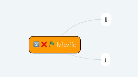 Mind Map: fvfcvffc