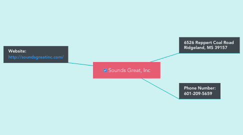 Mind Map: Sounds Great, Inc