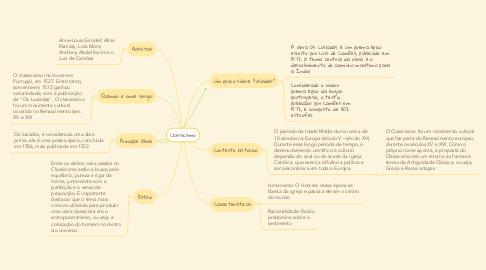 Mind Map: Classicismo