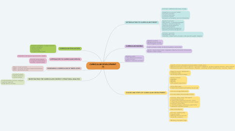 Mind Map: CURRICULUM DEVELOPMENT  (1)