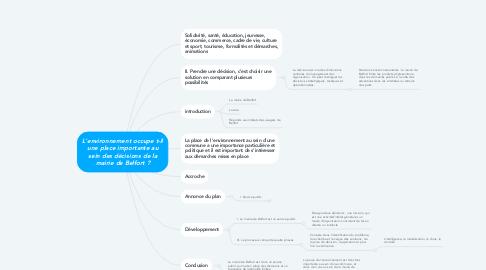 Mind Map: L'environnement occupe t-il une place importante au sein des décisions de la mairie de Belfort ?