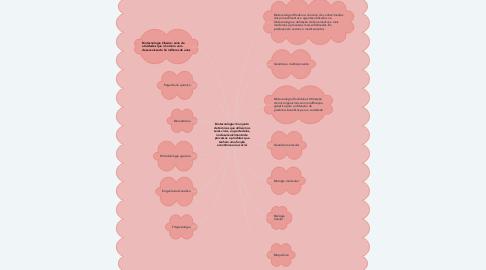 Mind Map: Biotecnologia= Conjunto de técnicas que utilizam os seres vivos, ou parte deles, no desenvolvimento de processos e produtos que tenham uma função econômica e/ou social