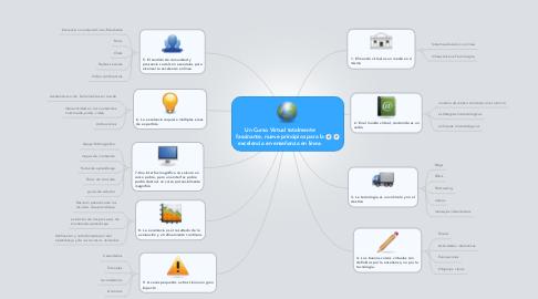 Mind Map: Un Curso Virtual totalmente fascinante, nueve principios para la excelencia en enseñanza en línea.