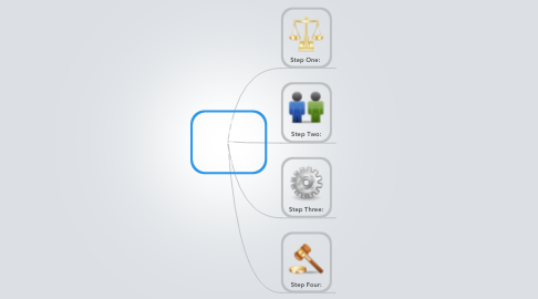 Mind Map: Referral and Assessment for Assisstive Technology