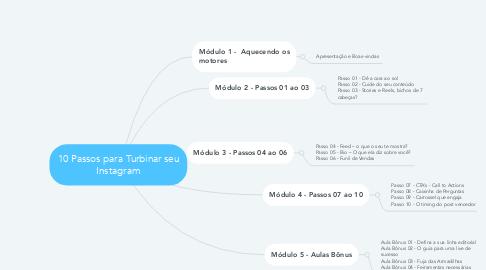 Mind Map: 10 Passos para Turbinar seu Instagram