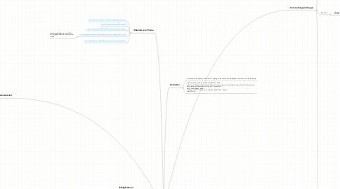 Mind Map: Nachrichtenaggregatoren im Internet