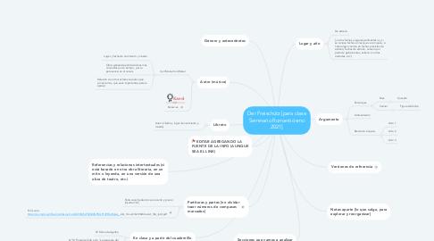 Mind Map: Der Freischütz [para clase Seminario Romanticismo 2021]