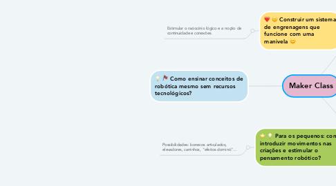 Mind Map: Maker Class