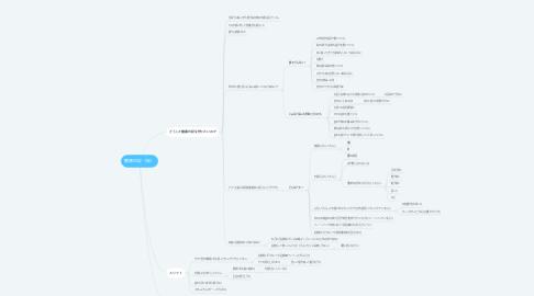 Mind Map: 健康日記(仮)