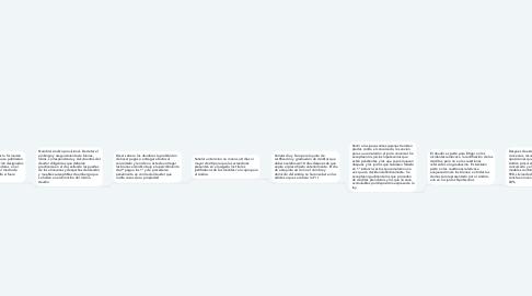 Mind Map: De los Concursos Artículos 738-768