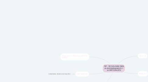 Mind Map: TEP - TECNOLOGÍAS PARA EL EMPODERAMIENTO Y LA PARTICIPACIÓN