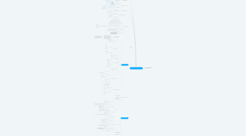 Mind Map: KESEIMBANGAN CAIRAN TUBUH