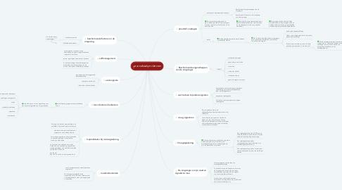 Mind Map: gezondheidsproblemen