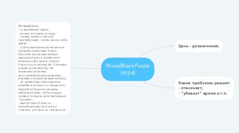 Mind Map: WoodBlockPuzzle (игра)