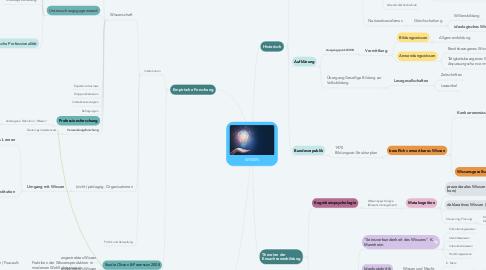 Mind Map: WISSEN