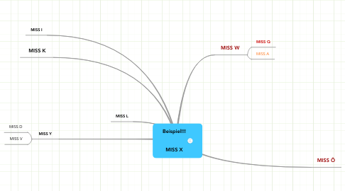 Mind Map: Beispiel!!!   MISS X