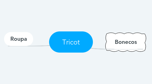 Mind Map: Tricot