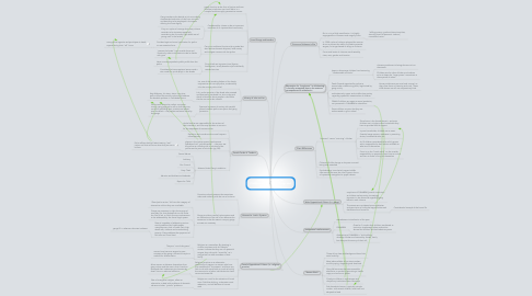 Mind Map: LOOP 4-5: No time for Childhood/State Terror, Gangs and Everyday Violence