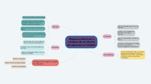 Mind Map: Etiqueta profissional e condutas de um técnico de segurança no trabalho