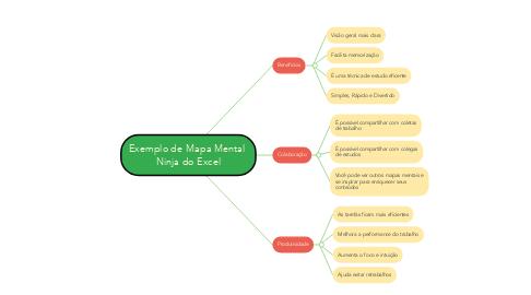 Mind Map: Exemplo de Mapa Mental  Ninja do Excel