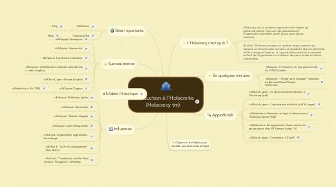 Mind Map: Introduction à l'Holacratie(Holacracy tm)