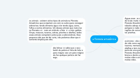 Mind Map: a floresta amazônica