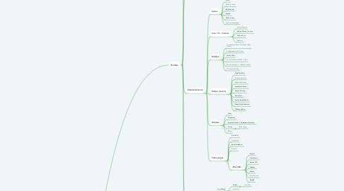 Mind Map: Mis Intereses