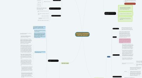 Mind Map: Chương 3: CHỦ NGHĨA DUY VẬT LỊCH SỬ