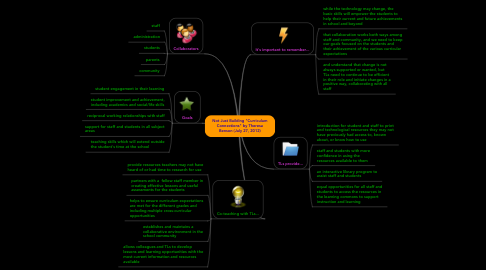"Mind Map: Not Just Building ""Curriculum Connections"" by Theresa Benson (July 27, 2012)"
