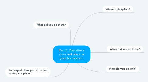 Mind Map: Part 2. Describe a crowded place in your hometown.